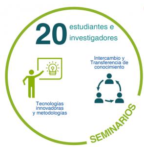 Uni-Health seminarios